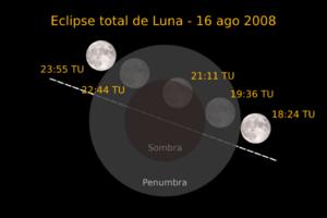 Eclipse parcial de luna 2008