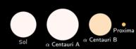 alfa Centauri vs Sol
