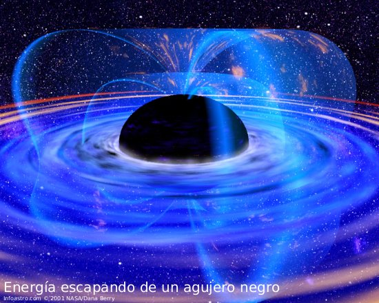 los agujeros negro - vídeos investigación