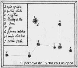 [Supernova de Tycho]