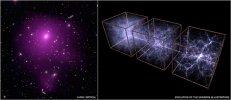 Energía oscura - Chandra
